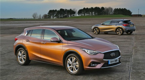 Infiniti Sets New Sales Record in 2016